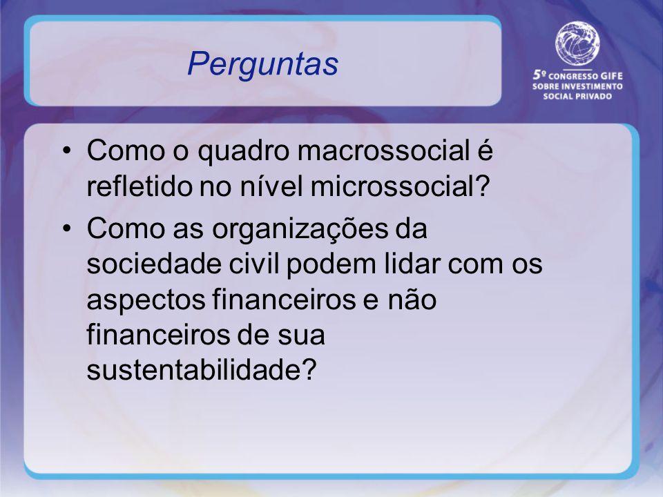 Perguntas Como o quadro macrossocial é refletido no nível microssocial.