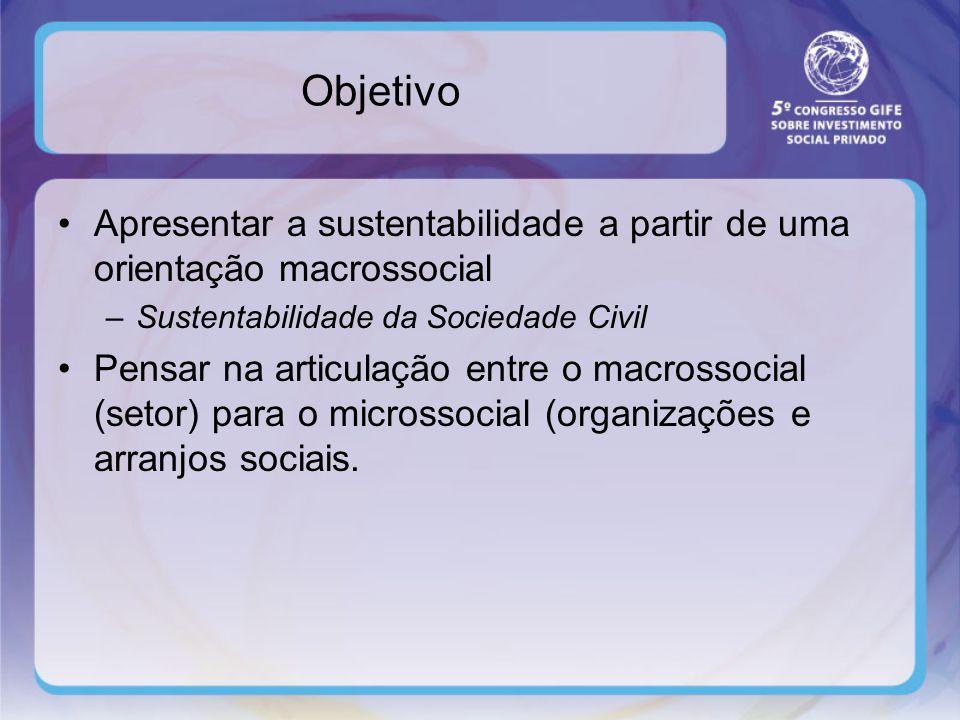 Objetivo Apresentar a sustentabilidade a partir de uma orientação macrossocial –Sustentabilidade da Sociedade Civil Pensar na articulação entre o macrossocial (setor) para o microssocial (organizações e arranjos sociais.