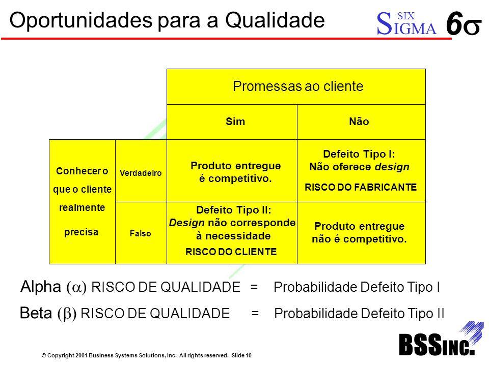 Oportunidades para a Qualidade BSS INC. Alpha  RISCO DE QUALIDADE = Probabilidade Defeito Tipo I Beta  RISCO DE QUALIDADE = Probabilidade Defe