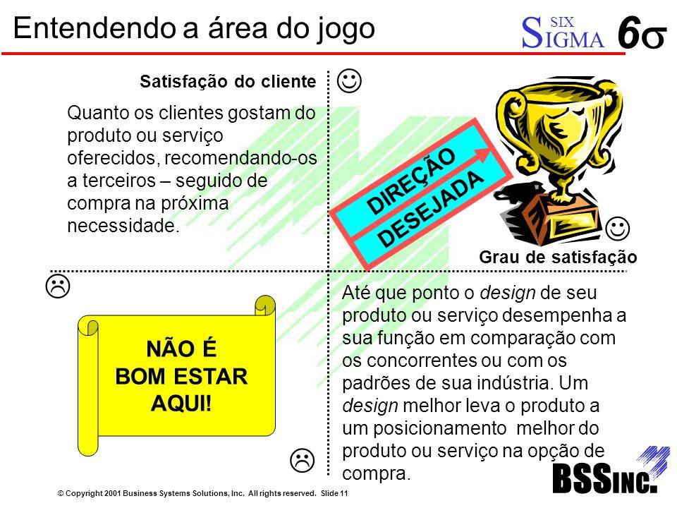 Entendendo a área do jogo BSS INC.  Grau de satisfação Satisfação do cliente   DIREÇÃO DESEJADA Quanto os clientes gostam do produto ou serviço ofe