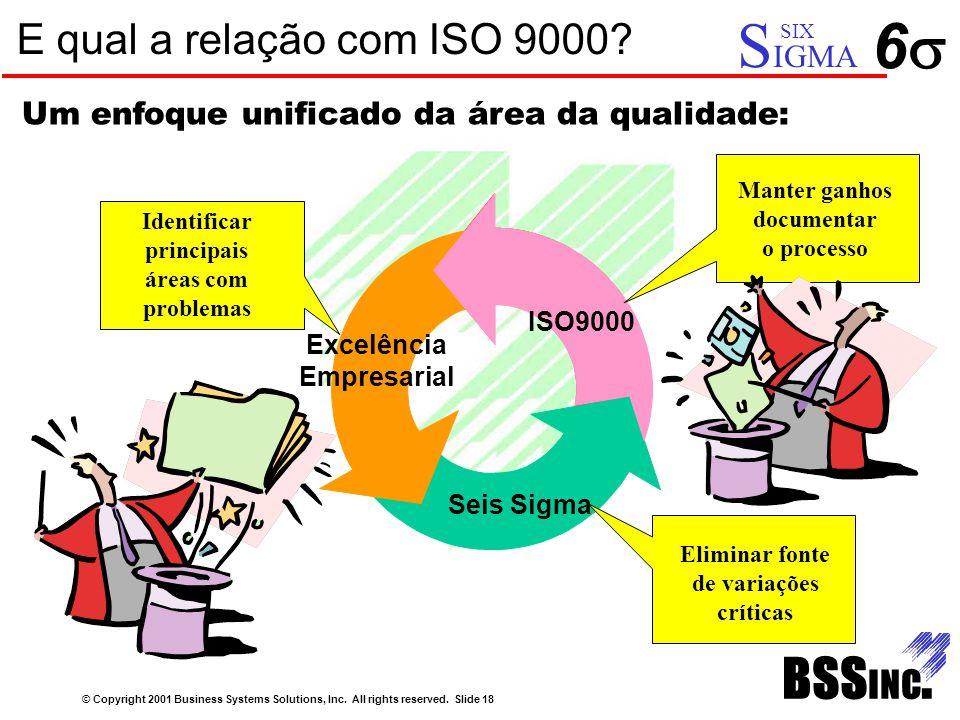 66 E qual a relação com ISO 9000? © Copyright 2001 Business Systems Solutions, Inc. All rights reserved. Slide 18 ISO9000 Excelência Empresarial Sei