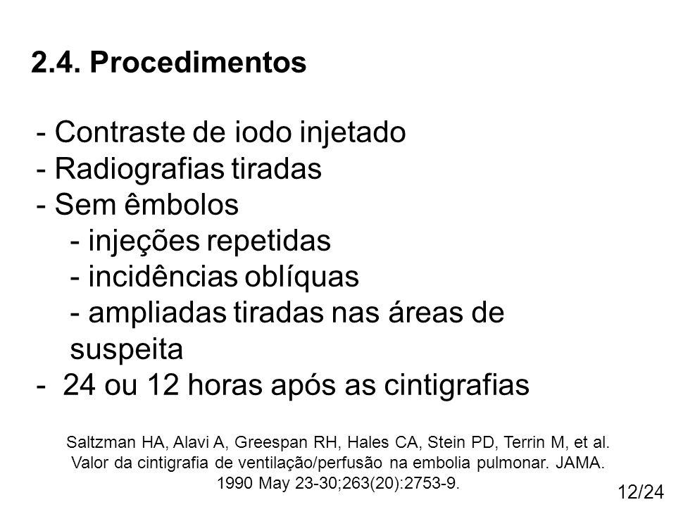 12/24 2.4. Procedimentos - Contraste de iodo injetado - Radiografias tiradas - Sem êmbolos - injeções repetidas - incidências oblíquas - ampliadas tir