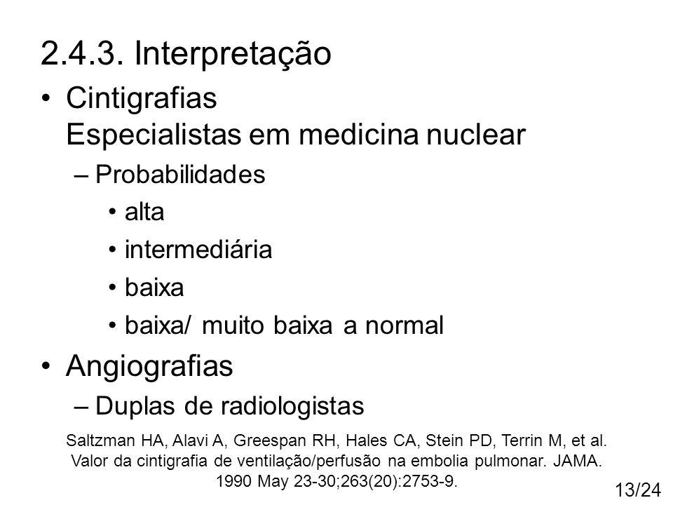 13/24 2.4.3. Interpretação Cintigrafias Especialistas em medicina nuclear –Probabilidades alta intermediária baixa baixa/ muito baixa a normal Angiogr