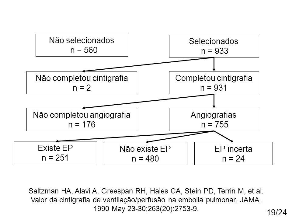 19/24 Saltzman HA, Alavi A, Greespan RH, Hales CA, Stein PD, Terrin M, et al. Valor da cintigrafia de ventilação/perfusão na embolia pulmonar. JAMA. 1