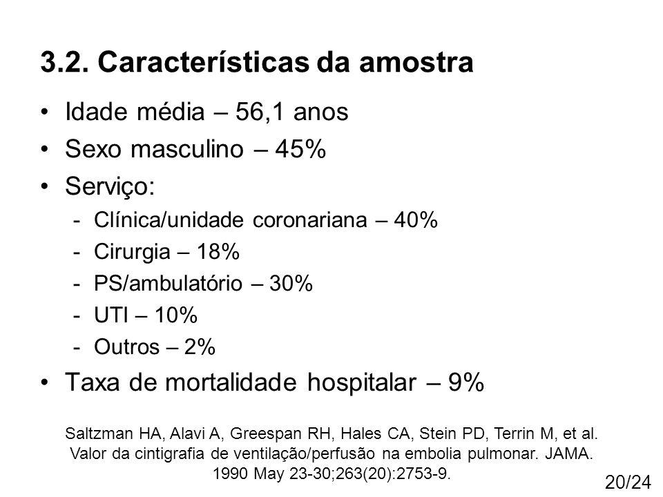 20/24 Idade média – 56,1 anos Sexo masculino – 45% Serviço: -Clínica/unidade coronariana – 40% -Cirurgia – 18% -PS/ambulatório – 30% -UTI – 10% -Outro