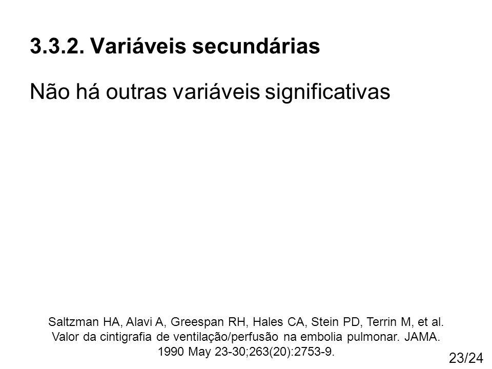 23/24 Não há outras variáveis significativas 3.3.2. Variáveis secundárias Saltzman HA, Alavi A, Greespan RH, Hales CA, Stein PD, Terrin M, et al. Valo
