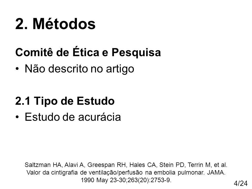 4/24 2. Métodos Comitê de Ética e Pesquisa Não descrito no artigo 2.1 Tipo de Estudo Estudo de acurácia Saltzman HA, Alavi A, Greespan RH, Hales CA, S
