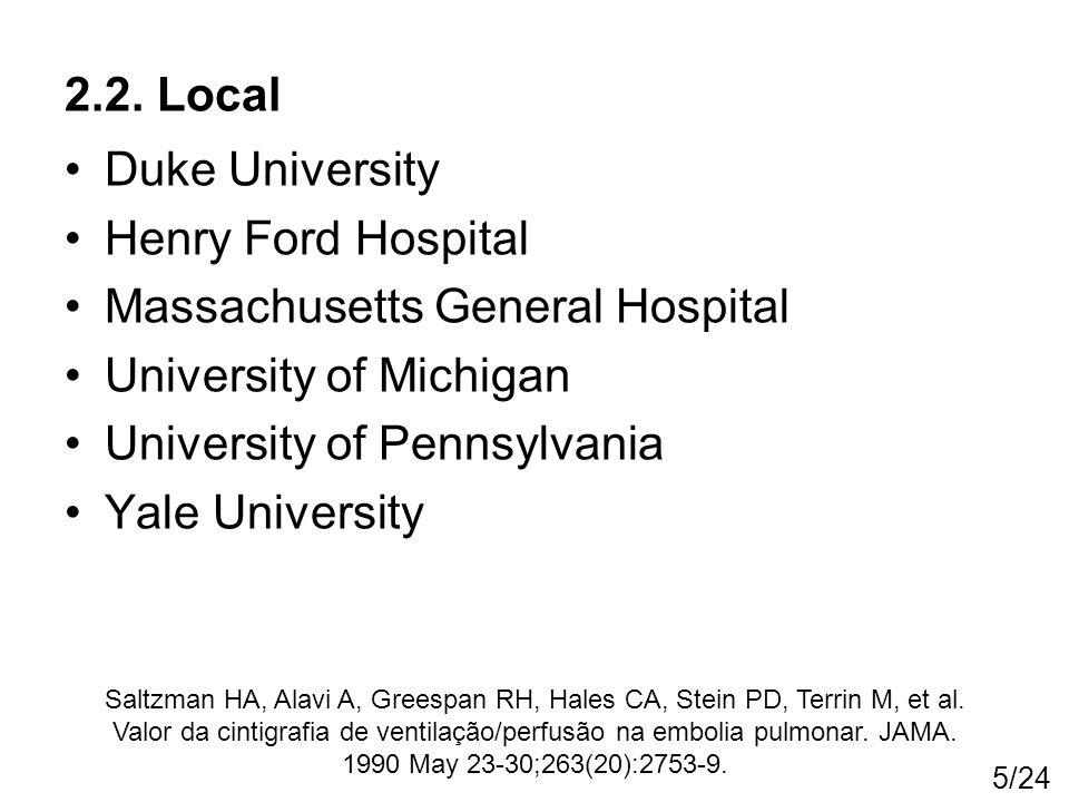 6/24 Pacientes aos quais solicitaram cintigrafias V/Q Sinais e sintomas sugestivos de embolia pulmonar nas primeiras 24 horas e sem contra-indicações para realização da angiografia 2.3.