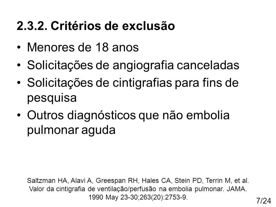7/24 Menores de 18 anos Solicitações de angiografia canceladas Solicitações de cintigrafias para fins de pesquisa Outros diagnósticos que não embolia