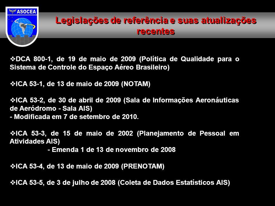 Legislações de referência e suas atualizações recentes  DCA 800-1, de 19 de maio de 2009 (Política de Qualidade para o Sistema de Controle do Espaço