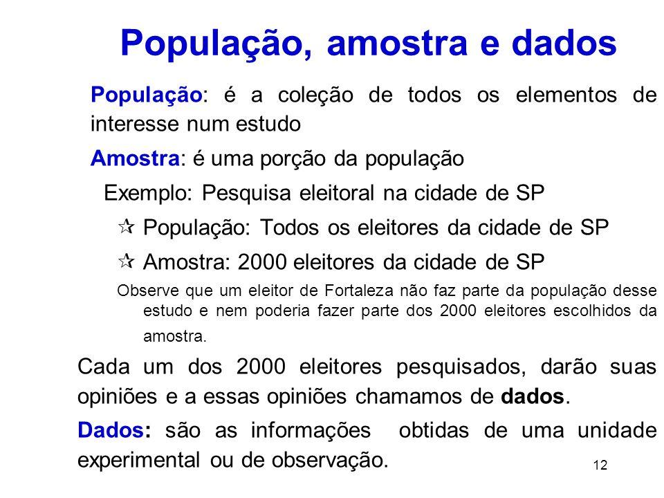 12 População, amostra e dados População: é a coleção de todos os elementos de interesse num estudo Amostra: é uma porção da população Exemplo: Pesquisa eleitoral na cidade de SP  População: Todos os eleitores da cidade de SP  Amostra: 2000 eleitores da cidade de SP Observe que um eleitor de Fortaleza não faz parte da população desse estudo e nem poderia fazer parte dos 2000 eleitores escolhidos da amostra.