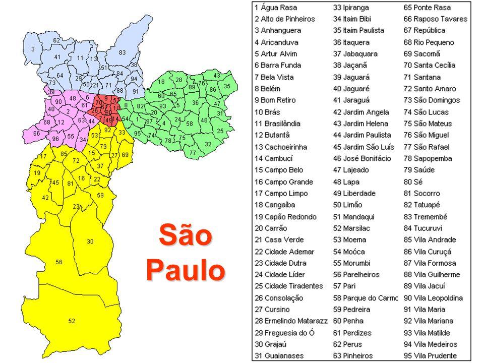 20 São Paulo