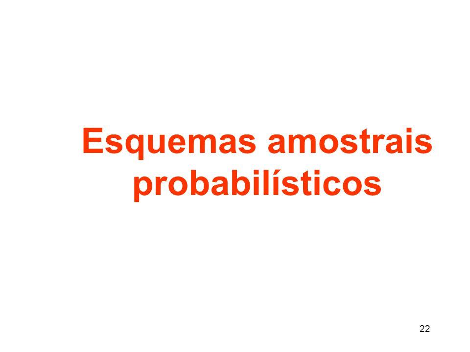 22 Esquemas amostrais probabilísticos