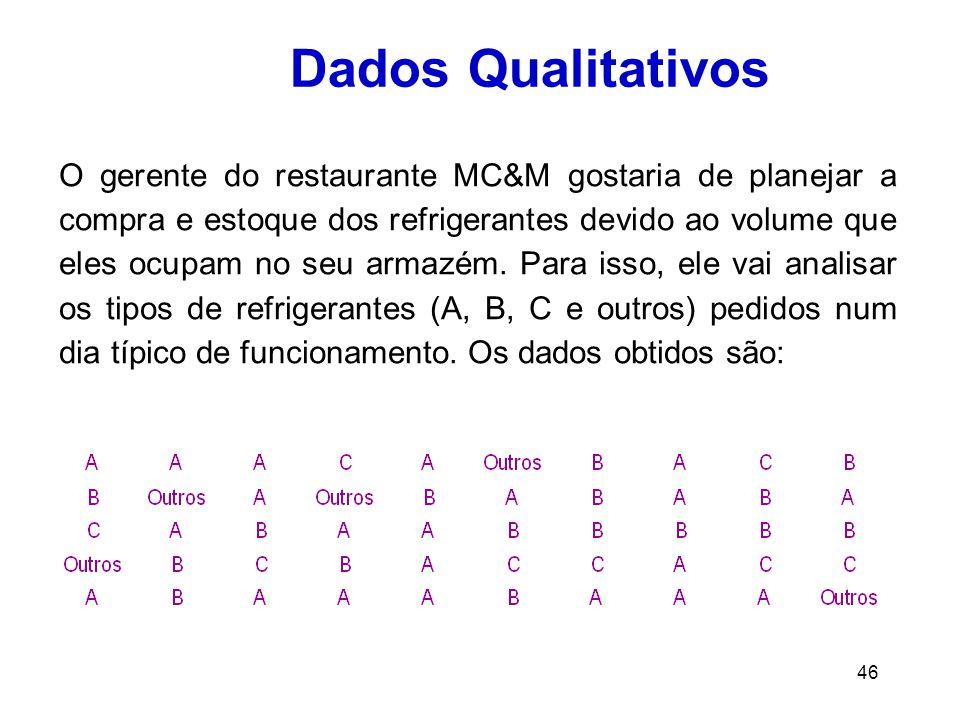 46 Dados Qualitativos O gerente do restaurante MC&M gostaria de planejar a compra e estoque dos refrigerantes devido ao volume que eles ocupam no seu armazém.