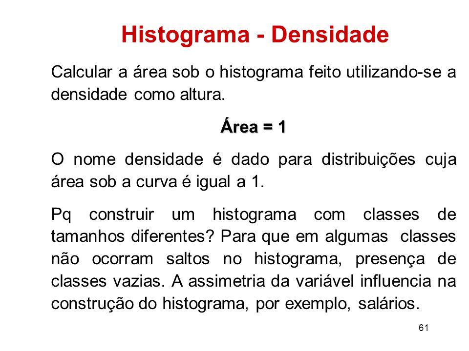 61 Histograma - Densidade Calcular a área sob o histograma feito utilizando-se a densidade como altura.