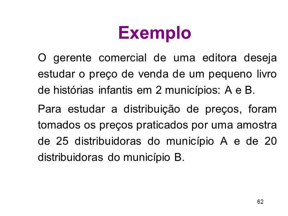62 Exemplo O gerente comercial de uma editora deseja estudar o preço de venda de um pequeno livro de histórias infantis em 2 municípios: A e B.