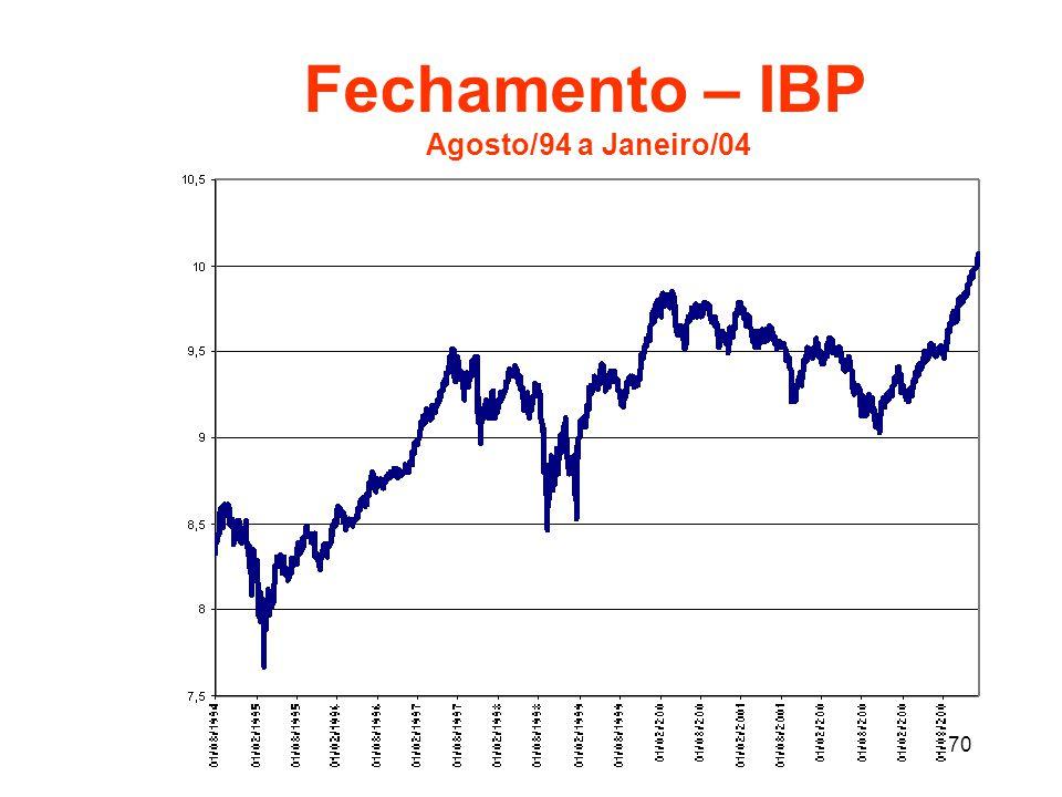 70 Fechamento – IBP Agosto/94 a Janeiro/04