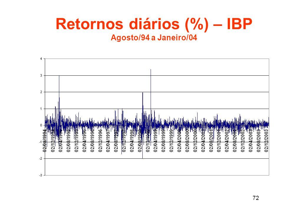 72 Retornos diários (%) – IBP Agosto/94 a Janeiro/04
