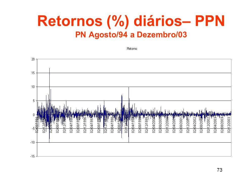 73 Retornos (%) diários– PPN PN Agosto/94 a Dezembro/03