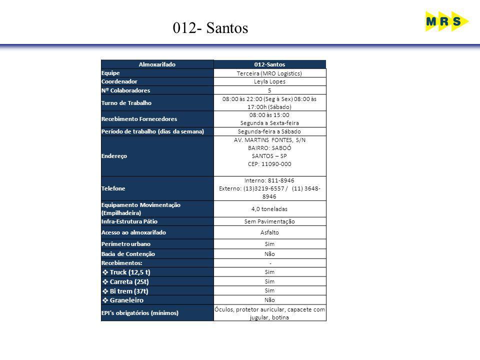 Almoxarifado012-Santos EquipeTerceira (MRO Logistics) CoordenadorLeyla Lopes Nº Colaboradores5 Turno de Trabalho 08:00 às 22:00 (Seg à Sex) 08:00 às 1