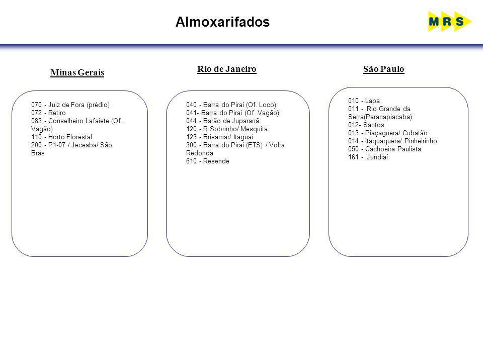 Almoxarifados São Paulo 040 - Barra do Piraí (Of. Loco) 041- Barra do Piraí (Of. Vagão) 044 - Barão de Juparanã 120 - R Sobrinho/ Mesquita 123 - Brisa