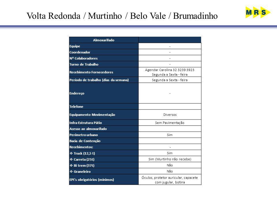 Volta Redonda / Murtinho / Belo Vale / Brumadinho Almoxarifado Equipe- Coordenador- Nº Colaboradores- Turno de Trabalho- Recebimento Fornecedores Agen