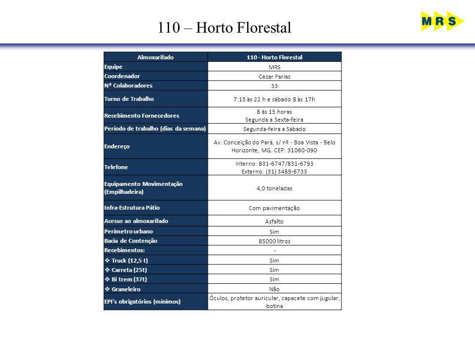 110 – Horto Florestal Almoxarifado110 - Horto Florestal EquipeMRS CoordenadorCezar Farias Nº Colaboradores33 Turno de Trabalho7:15 às 22 h e sábado 8