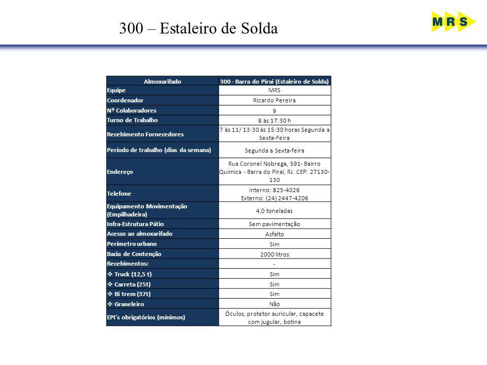 300 – Estaleiro de Solda Almoxarifado300 - Barra do Piraí (Estaleiro de Solda) EquipeMRS CoordenadorRicardo Pereira Nº Colaboradores9 Turno de Trabalh