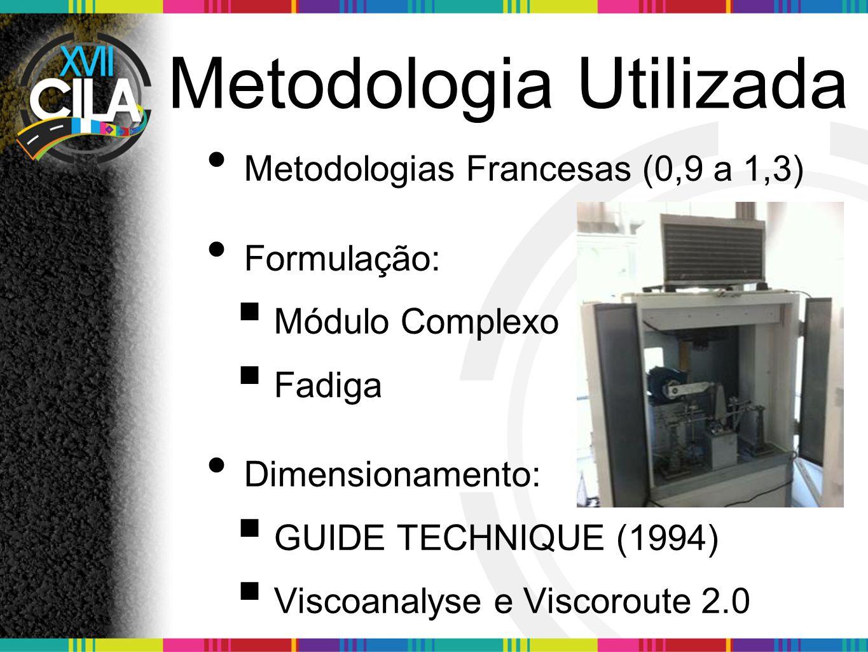 Metodologia Utilizada Metodologias Francesas (0,9 a 1,3) Formulação:  Módulo Complexo  Fadiga Dimensionamento:  GUIDE TECHNIQUE (1994)  Viscoanalyse e Viscoroute 2.0