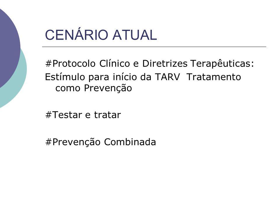 CENÁRIO ATUAL #Protocolo Clínico e Diretrizes Terapêuticas: Estímulo para início da TARV Tratamento como Prevenção #Testar e tratar #Prevenção Combinada
