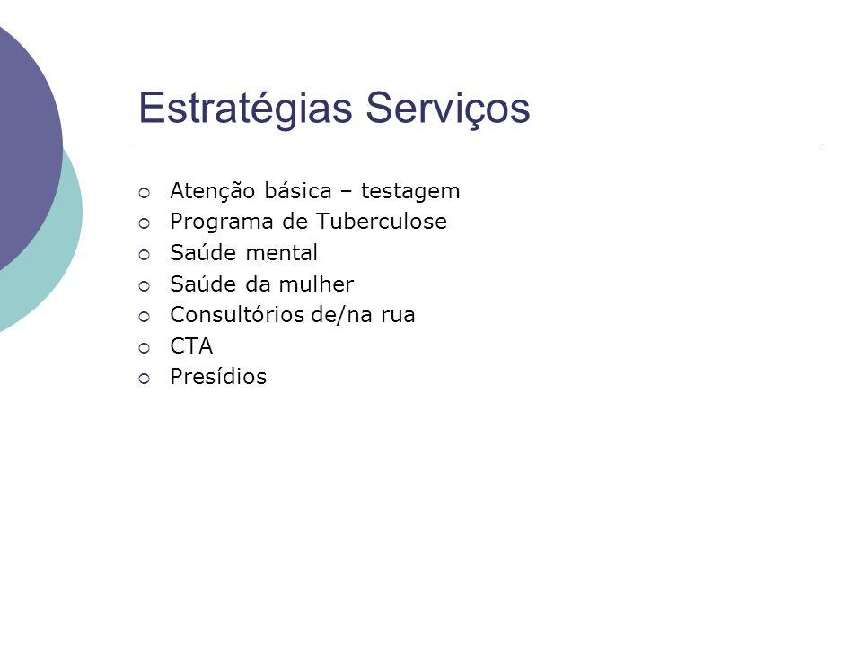 Estratégias Serviços  Atenção básica – testagem  Programa de Tuberculose  Saúde mental  Saúde da mulher  Consultórios de/na rua  CTA  Presídios