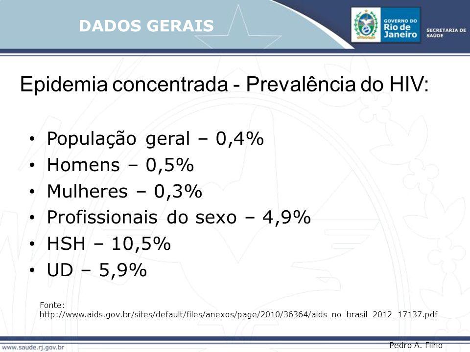 Epidemia concentrada - Prevalência do HIV: População geral – 0,4% Homens – 0,5% Mulheres – 0,3% Profissionais do sexo – 4,9% HSH – 10,5% UD – 5,9% Fonte: http://www.aids.gov.br/sites/default/files/anexos/page/2010/36364/aids_no_brasil_2012_17137.pdf Pedro A.