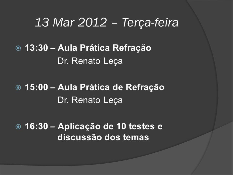 13 Mar 2012 – Terça-feira  13:30 – Aula Prática Refração Dr. Renato Leça  15:00 – Aula Prática de Refração Dr. Renato Leça  16:30 – Aplicação de 10