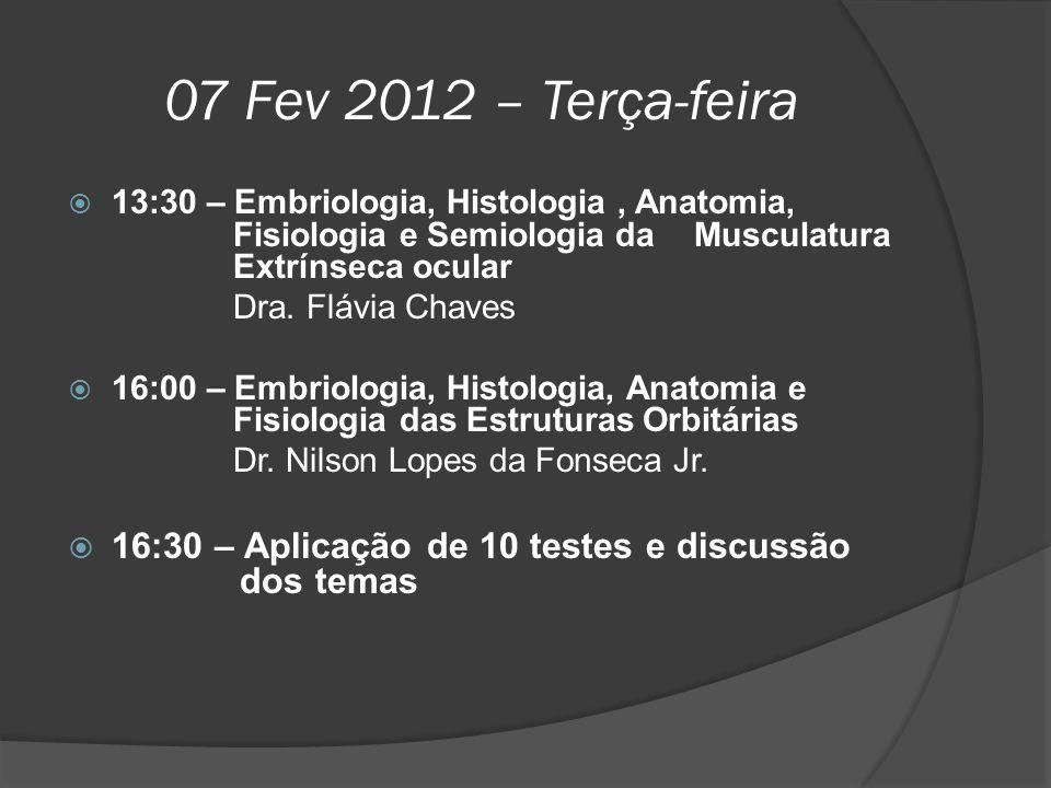 08 Fev 2012 – Quarta-feira  08:00 – Epidemiologia e Impacto do Glaucoma em Saúde Pública  08:30 – Anatomia e Fisiologia do Sistema de Produção e Filtração do Globo ocular Dr.