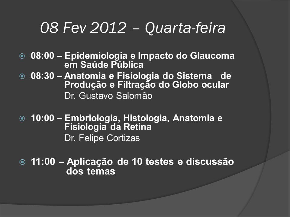 08 Fev 2012 – Quarta-feira  08:00 – Epidemiologia e Impacto do Glaucoma em Saúde Pública  08:30 – Anatomia e Fisiologia do Sistema de Produção e Fil