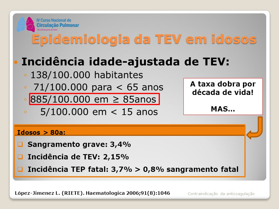 Epidemiologia da TEV em idosos Contraindicação da anticoagulação Incidência idade-ajustada de TEV: ◦138/100.000 habitantes ◦ 71/100.000 para < 65 anos