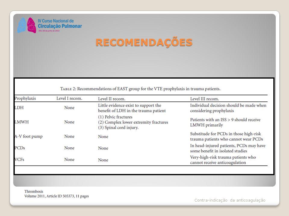RECOMENDAÇÕES Contra-indicação da anticoagulação