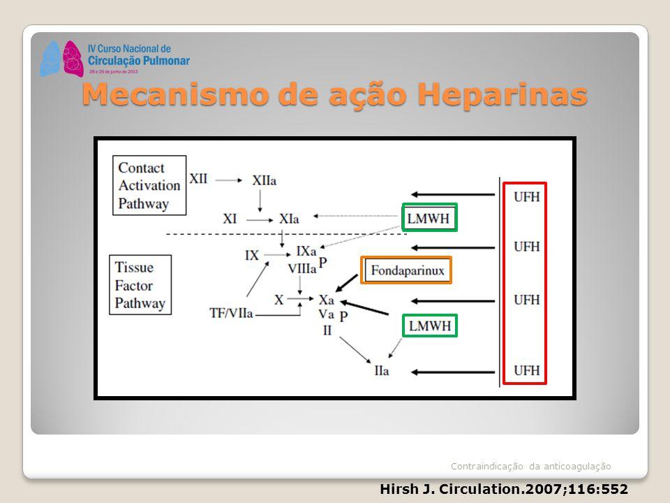 Mecanismo de ação Heparinas Contraindicação da anticoagulação Hirsh J. Circulation.2007;116:552