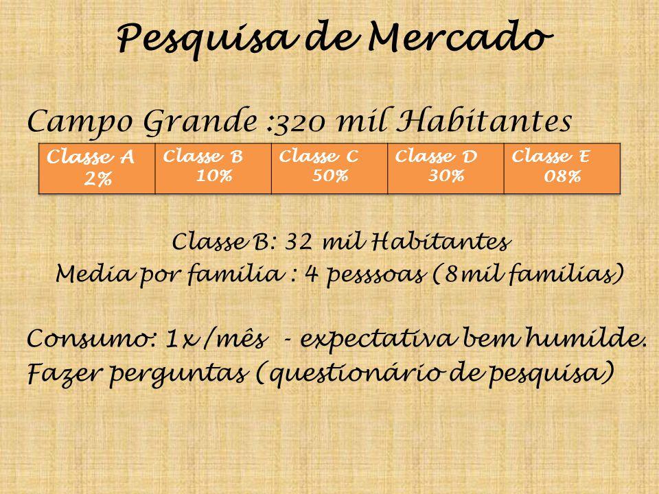 Pesquisa de Mercado Campo Grande :320 mil Habitantes Classe B: 32 mil Habitantes Media por familia : 4 pesssoas (8mil familias) Consumo: 1x /mês - exp