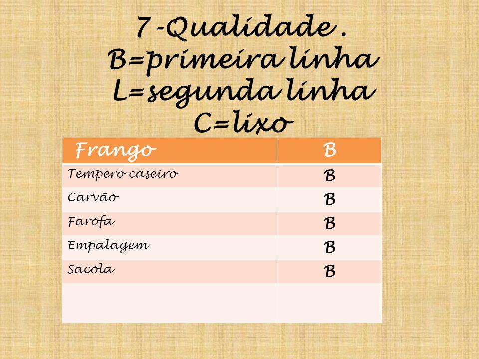 7-Qualidade. B=primeira linha L=segunda linha C=lixo FrangoB Tempero caseiro B Carvão B Farofa B Empalagem B Sacola B