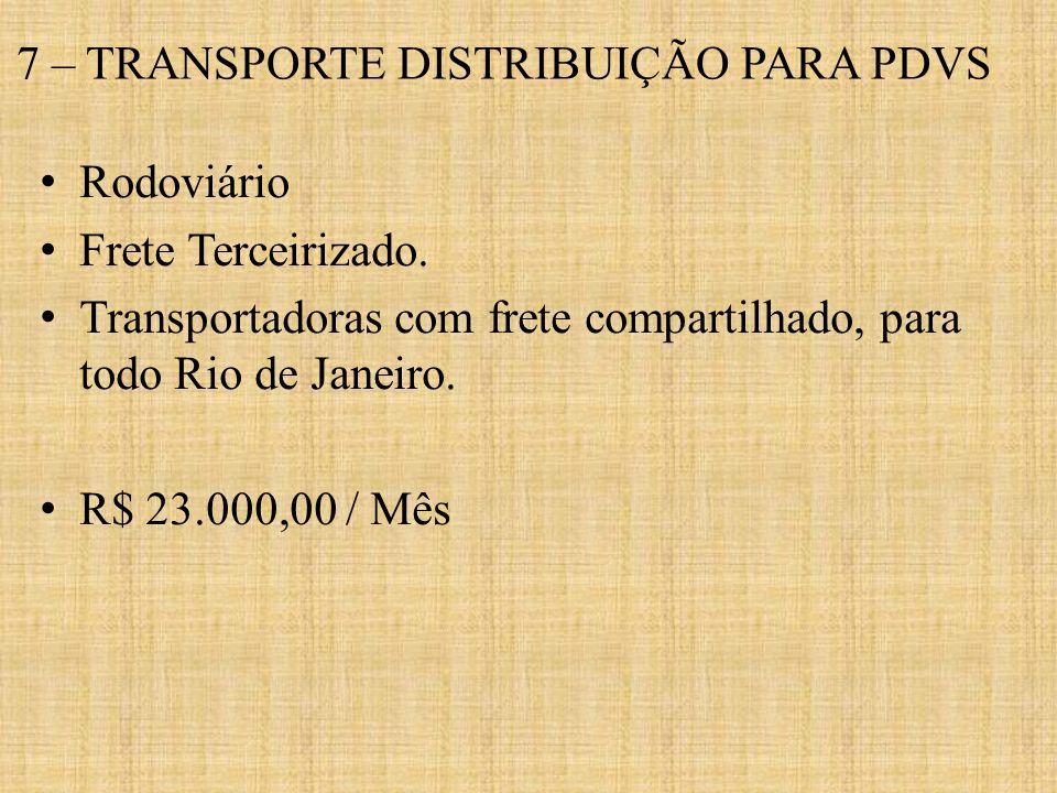 Rodoviário Frete Terceirizado. Transportadoras com frete compartilhado, para todo Rio de Janeiro. R$ 23.000,00 / Mês 7 – TRANSPORTE DISTRIBUIÇÃO PARA