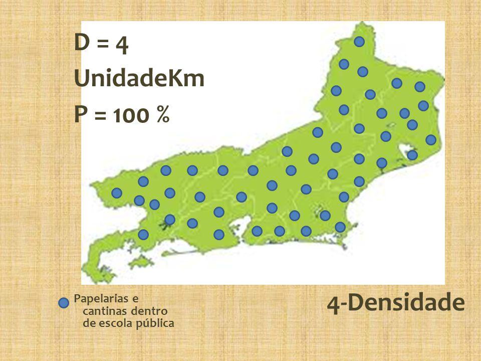 4-Densidade D = 4 UnidadeKm P = 100 % Papelarias e cantinas dentro de escola pública
