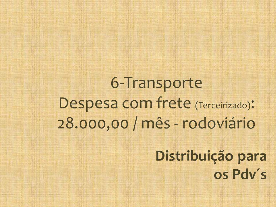 6-Transporte Despesa com frete (Terceirizado) : 28.000,00 / mês - rodoviário Distribuição para os Pdv´s