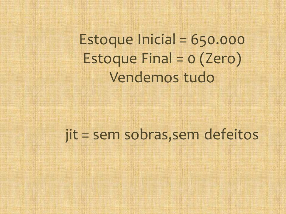 Estoque Inicial = 650.000 Estoque Final = 0 (Zero) Vendemos tudo jit = sem sobras,sem defeitos