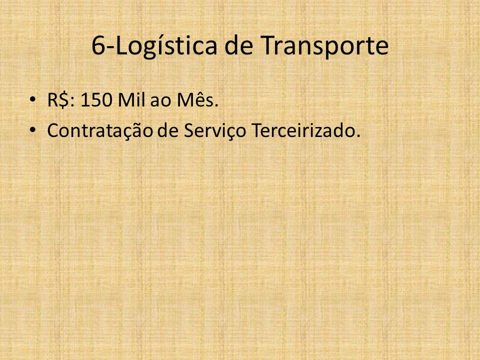 6-Logística de Transporte R$: 150 Mil ao Mês. Contratação de Serviço Terceirizado.