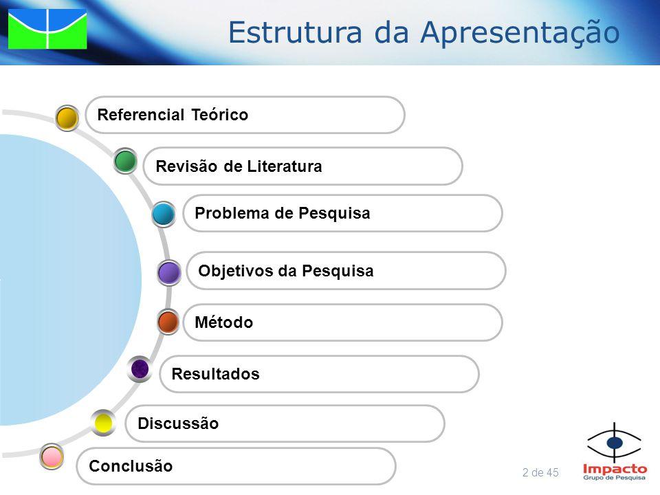 Referenciais Teóricos  Conhecimentos, Habilidades e Atitudes - CHAs  Treinamento, Desenvolvimento e Educação  Níveis de Avaliação de Treinamento 3 de 45