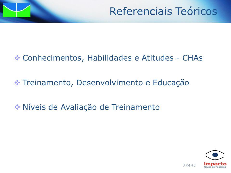 Revisão de Literatura  Portais:  Instituto Brasileiro de Informação em Ciência e Tecnologia – IBICT  Base: Biblioteca Digital Brasileira de Teses e Dissertações (BDTD)  Periódicos Capes e PROQUEST:  Bases: Web of Science (2007 a 2011)  Academic Search Premier ASP-EBSCO, Science Direct, Wiley Online Library e Scielo (2011 a 2013)  Línguas: Português e Inglês  Anos: 2007 a agosto de 2013  Palavras-chave:  Avaliação de treinamento; impacto de treinamento; transferência de treinamento; transfer of training; training transfer; outcomes of training  176 títulos em português e 854 títulos em inglês  Descarte de duplicados e/ou que não tratassem de Impacto ou Transferência de Treinamento após leitura de títulos e resumos : 155 artigos (português) e 793 (inglês)  Descarte após leitura devido ao contexto não ser o ambiente de trabalho (2011 a 2013) : 34 artigos (inglês)  Ao final foram estudados 21 artigos em português e 27 em inglês 4 de 45