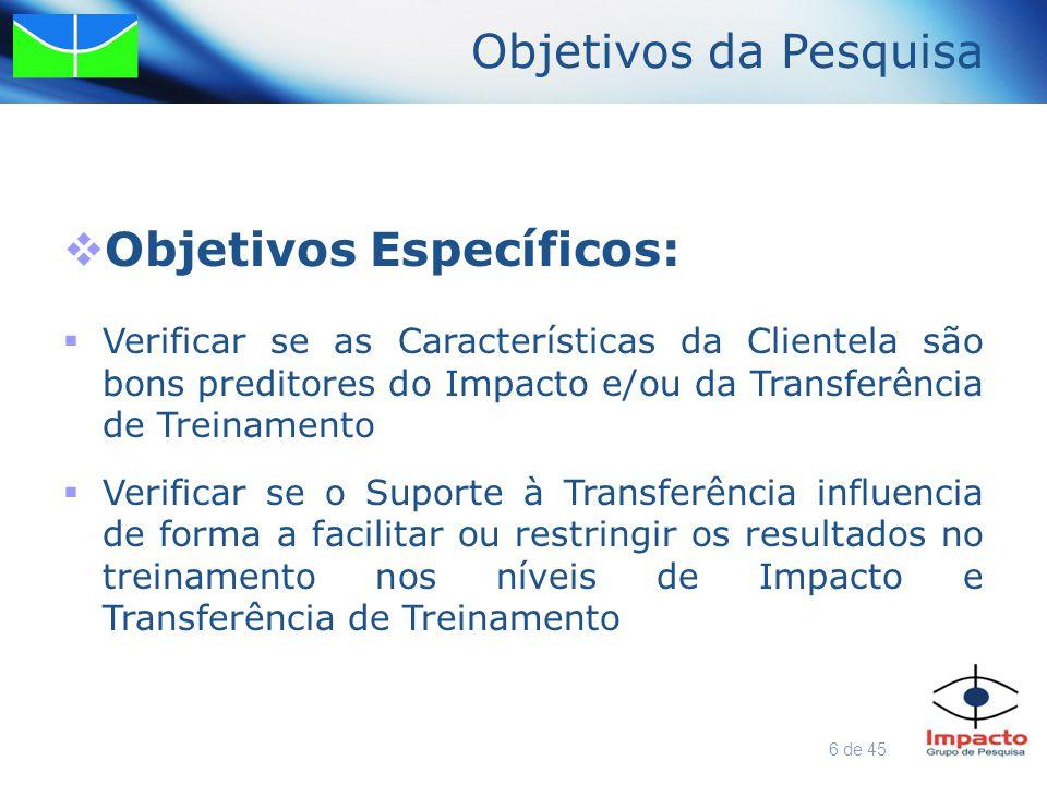 Resultados Teste das relações entre as variáveis Características da Clientela Percepção de Aquisição dos CHAS (A-03) Percepção de Utilização dos novos CHAs (A-04) Suporte à Transferência Modelo C da Etapa 4 Transferência de Treinamento Autoavaliação dos egressos de Impacto do Treinamento no Trabalho do curso GECAN PESSOA FÍSICA Sr² = 0,348 β = 0,317 Sr² = 0,311 β = 0,261 Sr² = 0,432 β = 0,367 Explicação do modelo 66,6% (R² ajustado = 66,3% ) Coeficiente de correlação de Pearson (r =0,132) indicou relação positiva entre as avaliações dos egressos e seus chefes.