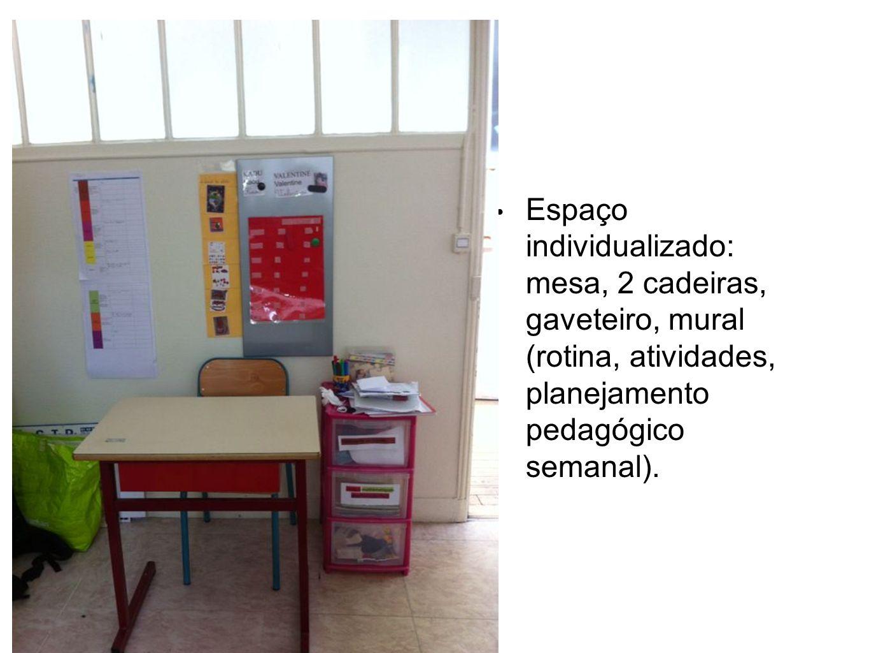 Espaço individualizado: mesa, 2 cadeiras, gaveteiro, mural (rotina, atividades, planejamento pedagógico semanal).