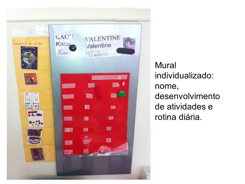 Mural individualizado: nome, desenvolvimento de atividades e rotina diária.